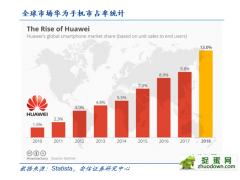 什么是HMS即HuaweiMobile Service的详解和受益相关股份